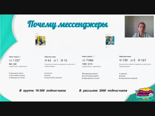 Фрагмент вебинара Марии Жуковой из ноябрьского цикла