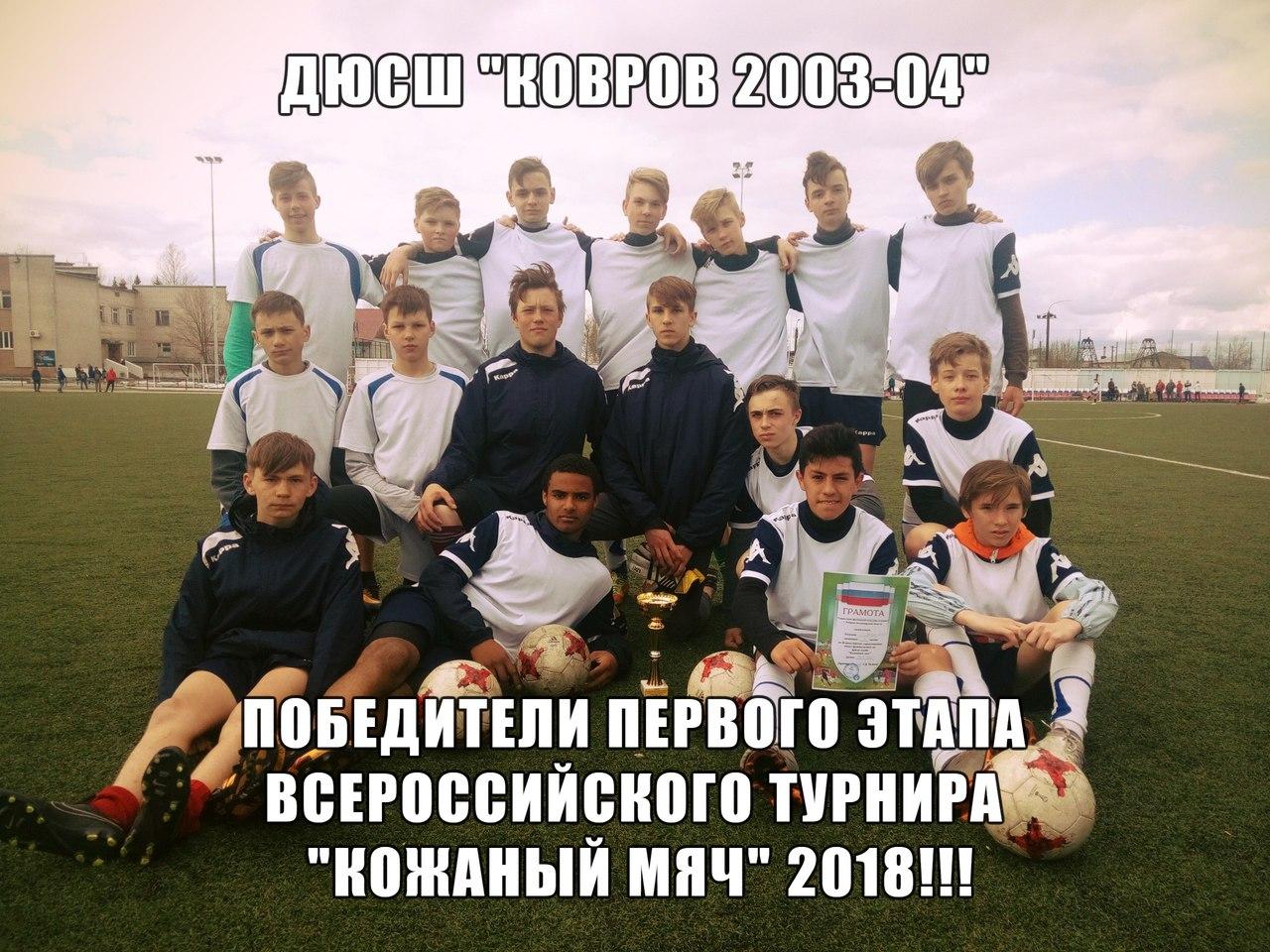 футбол, юноши