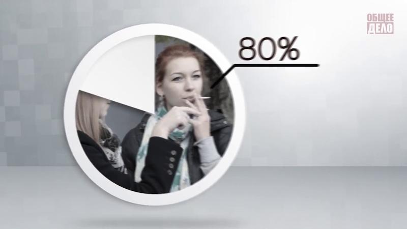 Стремление табачных кампаний вовлечь в курение подростков