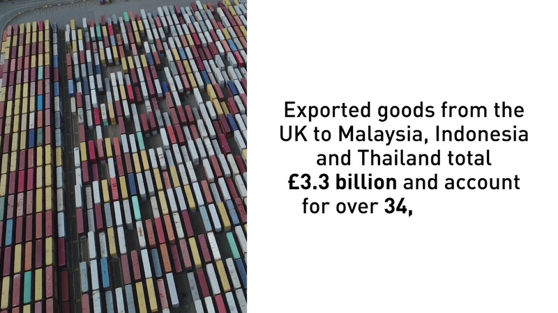 UK Trade Impacts of Banning Palm Oil Biofuels