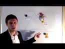 Superopt2 Бизнес оптовая торговля с нуля. Схема заработка на оптовом бизнесе. Артём Бахтин