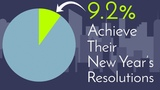 NEW YEAR'S RESOLUTIONS Overcome the Odds