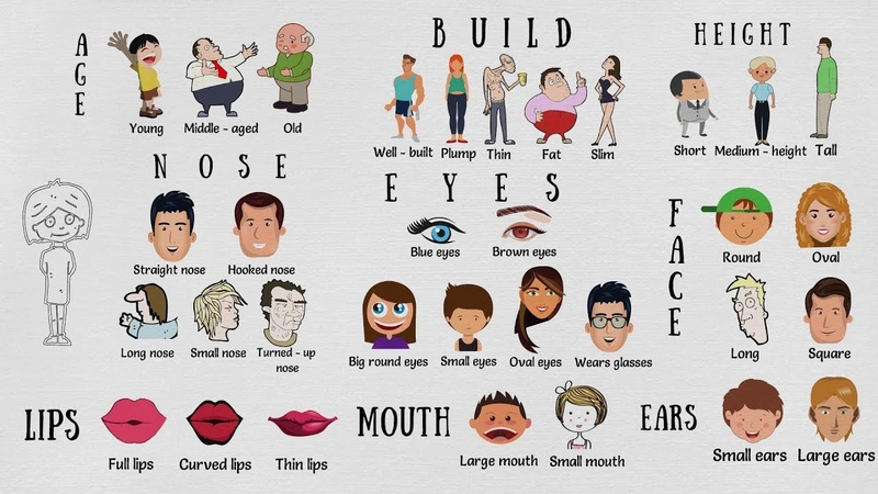 How to Describe a Person's Appearance in English