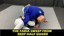 The Faria Sweep From Deep Half Guard by Masahiro Iwasaki
