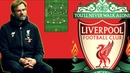 Liverpool Pressing Explained Tactical Analysis