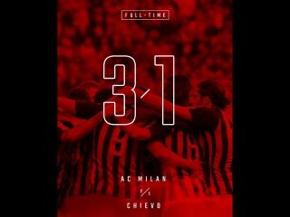 Милан  - Кьево (полный матч)