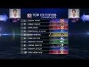 Гол Руслана Алиева в Топ-10 голов 1-й игровой недели МХЛ