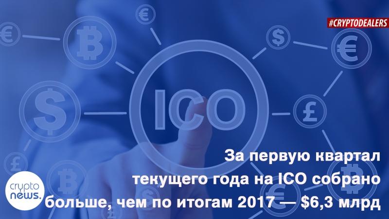 За первый квартал текущего года на ICO собрано больше, чем по итогам 2017 — $6,3 млрд