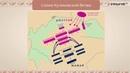11 Объединение русских земель вокруг Москвы и становление централизованного Российского государства