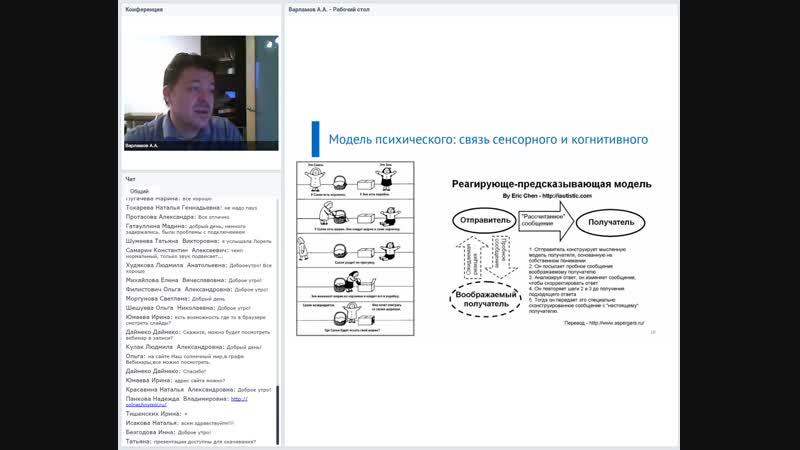 Научно-практическое понимание аутизма: механизмы восприятия, регуляция поведения, психоэмоциональная сфера.