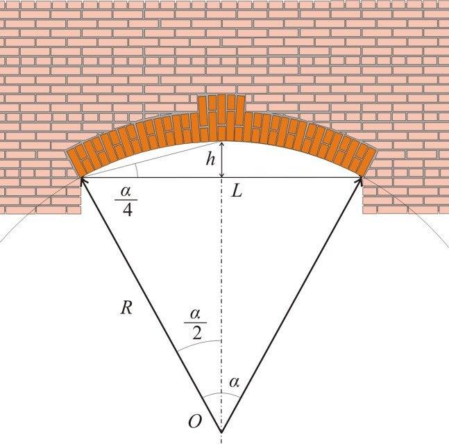 Расчет арочной перемычки