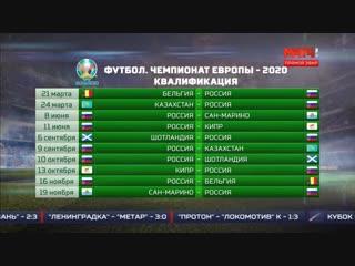 Итоги жеребьёвки отбора на ЕВРО-2020
