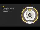 Принцип действия барабанного тормозного механизма