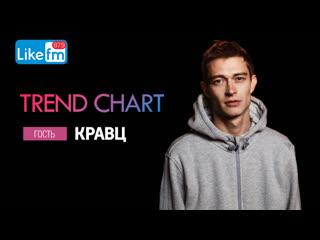 ШОК: Кравц рассказал, что не так с русским рэпом