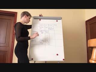 Разоблачение сетевого бизнеса- МЛМ - airbitclub -Мария Малашина