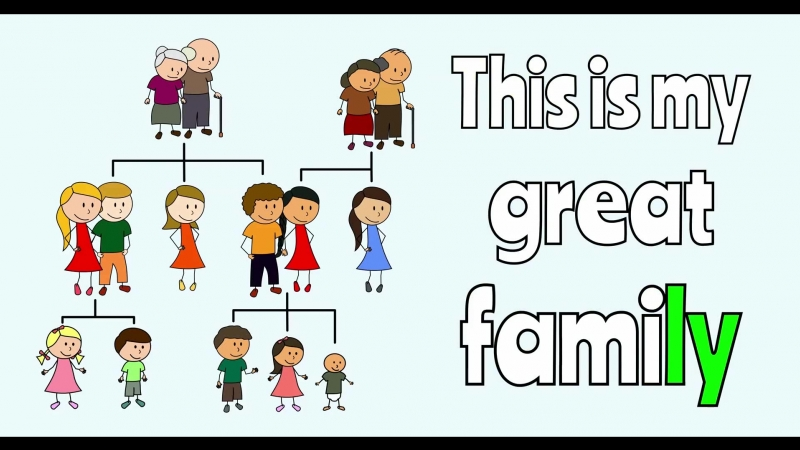Family Members Song for Kids! - ESL English Learning Song_cut