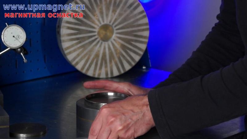 Круглые магнитные плиты-магнитные патроны с радиальными полюсами.