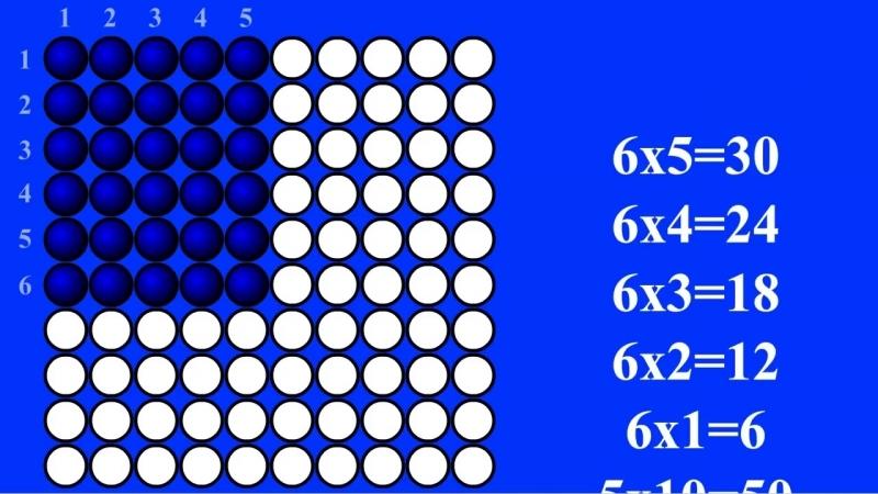 Наглядная таблица умножения Видеоклип считалочка
