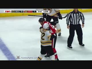 Sean Kuraly vs Ben Harpur Dec 9, 2018