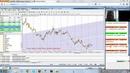 Углы Ганна - прогноз котировок валют на Форекс. Угол Ганна метод построений