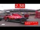 Гран При Монако: ТОП-3 лучших пит-стопа.