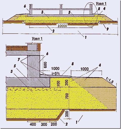 Дешевый фундамент для дома на болоте