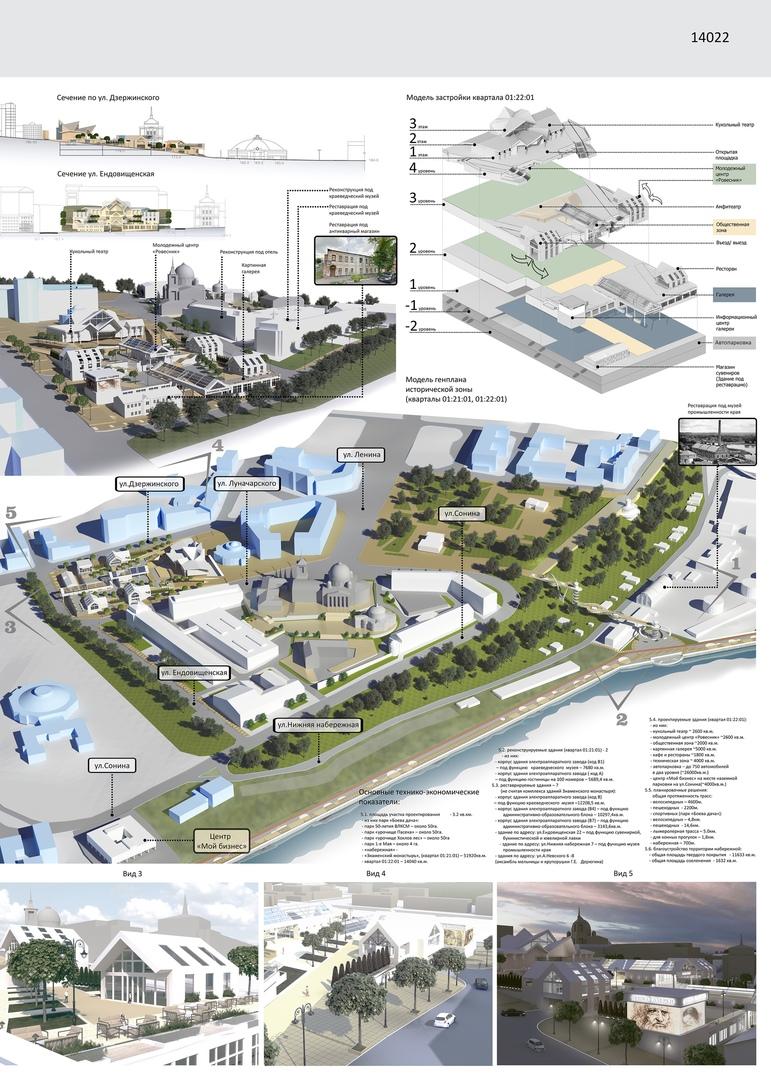 Стартовало зрительское голосование за проекты архитектурного конкурса «Курск 2032»