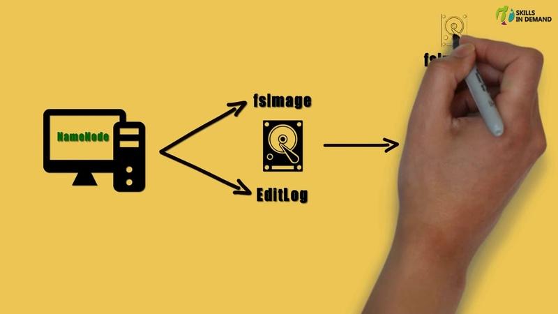 Hadoop File System Meta Data