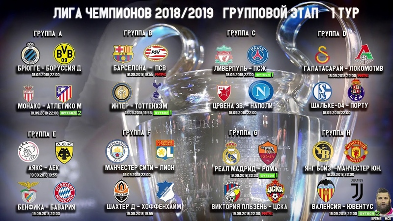 Лига чемпионов групповой турнир, 1-й тур. 18, 19 сентября 2018. Анонс