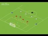 Футбольные упражнения для защиты
