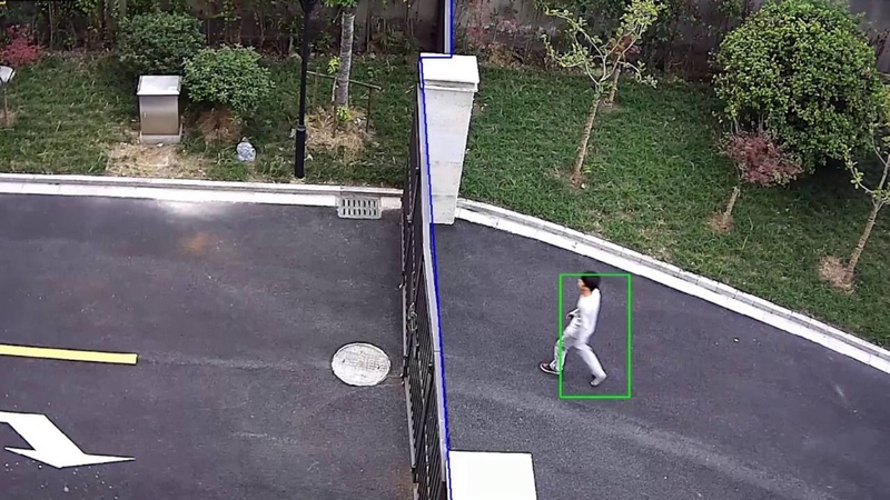 Smart Function in Uniview IP Camera - Cross Line Detection