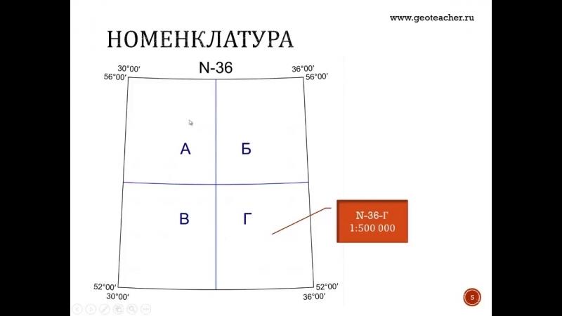 Лекция №1 Разграфка и номенклатура топографических карт России (часть 1)