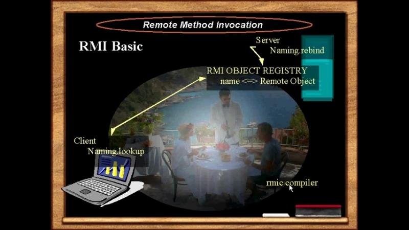 Интерфейс пользователя- Компоненты RMI программ - Урок 115