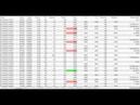 Scalping CME - Dow Jones $5 + 1162$ profit. BootMaxVol scalper robot