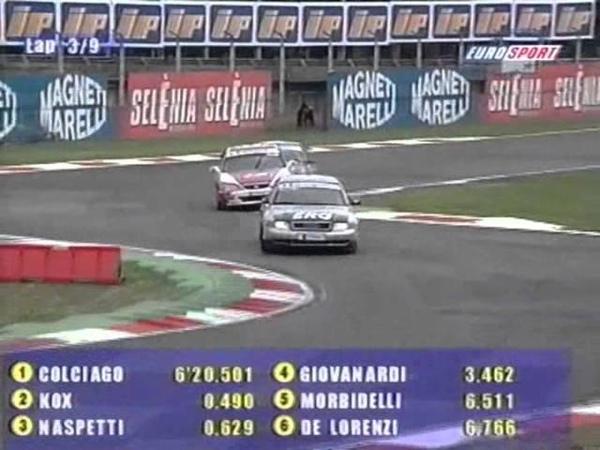 Euro STC 2000 Season Review