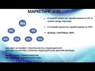 МАРКЕТИНГ ПЛАН DENIKO