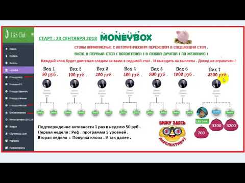 MoneyBox вход 50р, доход 3200р