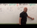 022. ABO Blood Group System Part 1
