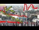 5 минусов и плюсов большого города(Ростов-на-дону)
