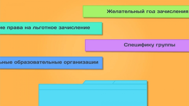Виртуальный маршрут для мамы и папы по вопросу устройства ребёнка в детский сад