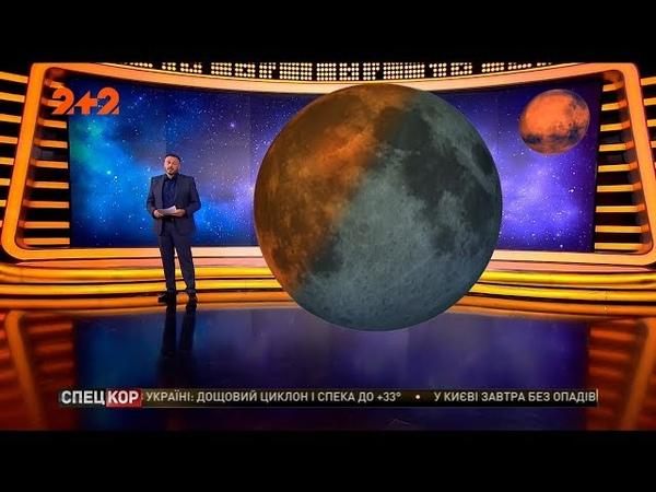 27 червня українці побачать подвійний червоний Місяць