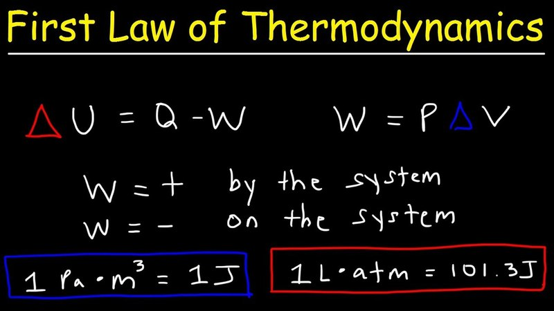 First Law of Thermodynamics, Basic Introduction, Physics Problems
