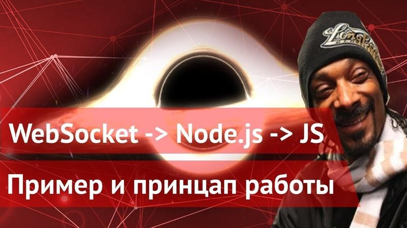 WebSocket Node.js пример работы