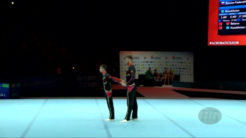 Russian Federation (RUS) - 2018 Acrobatic Worlds, Antwerpen (BEL) - Combined Mens Pair