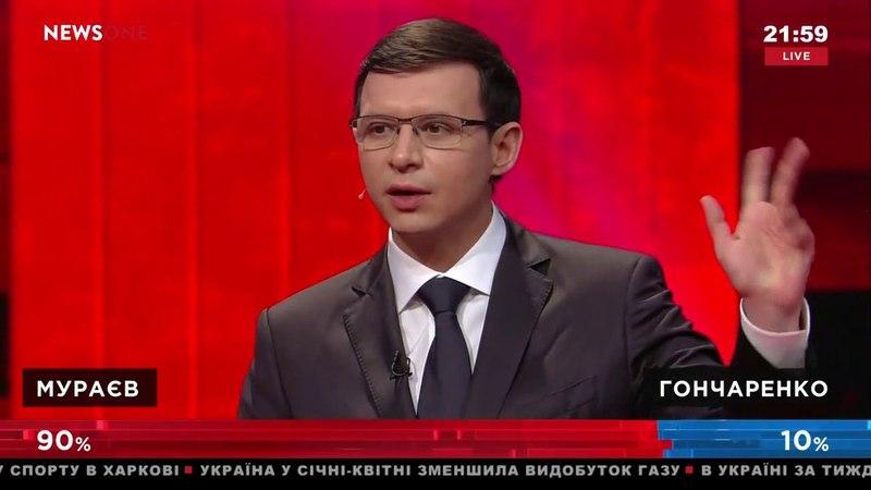 Мураев: верю пленкам Онищенко, ведь он находится под программой защиты свидетелей США