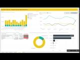 Отчет Кредиторская задолженность. Bussiness Scanner
