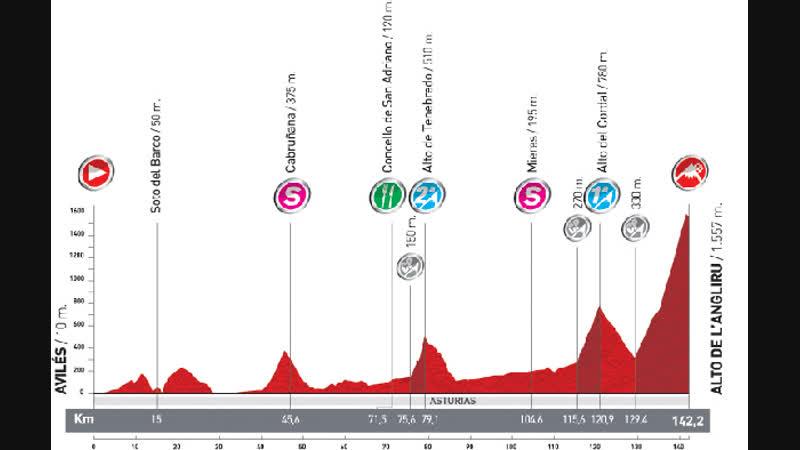 Vuelta 2011 Stage 15 Avilés-Angliru 04.09