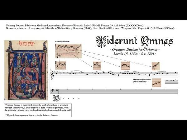 Leonin: Organum Duplum, Viderunt Omnes (comparative transcription)