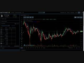 Торговый отчёт CryptoCurrency Trade: с 11.11.2018 по 18.11.2018