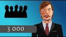 Как я набрать 3000 подписчиков на свой ютуб канал как набрать 1000 подписчиков